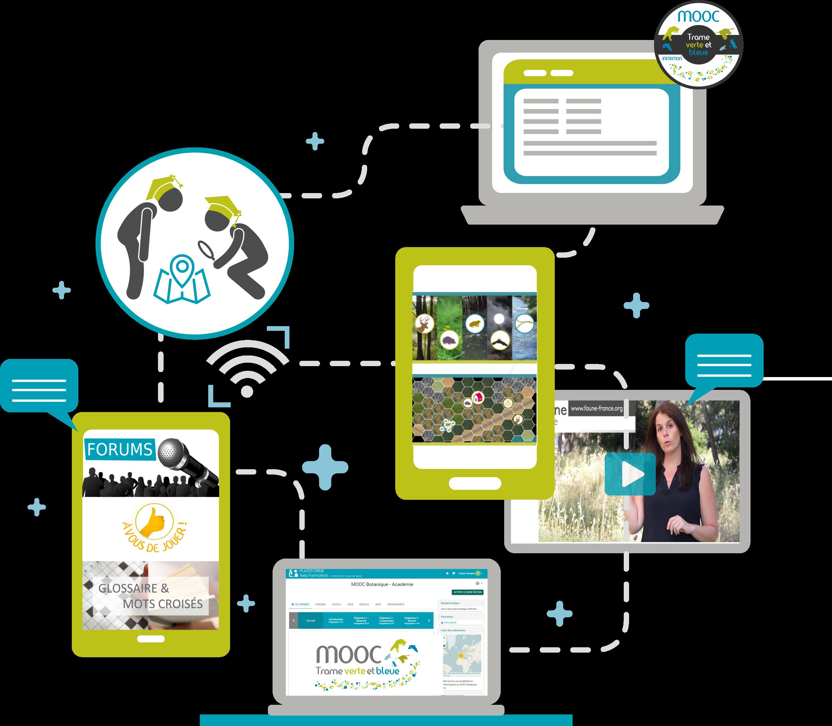 ressources du MOOC